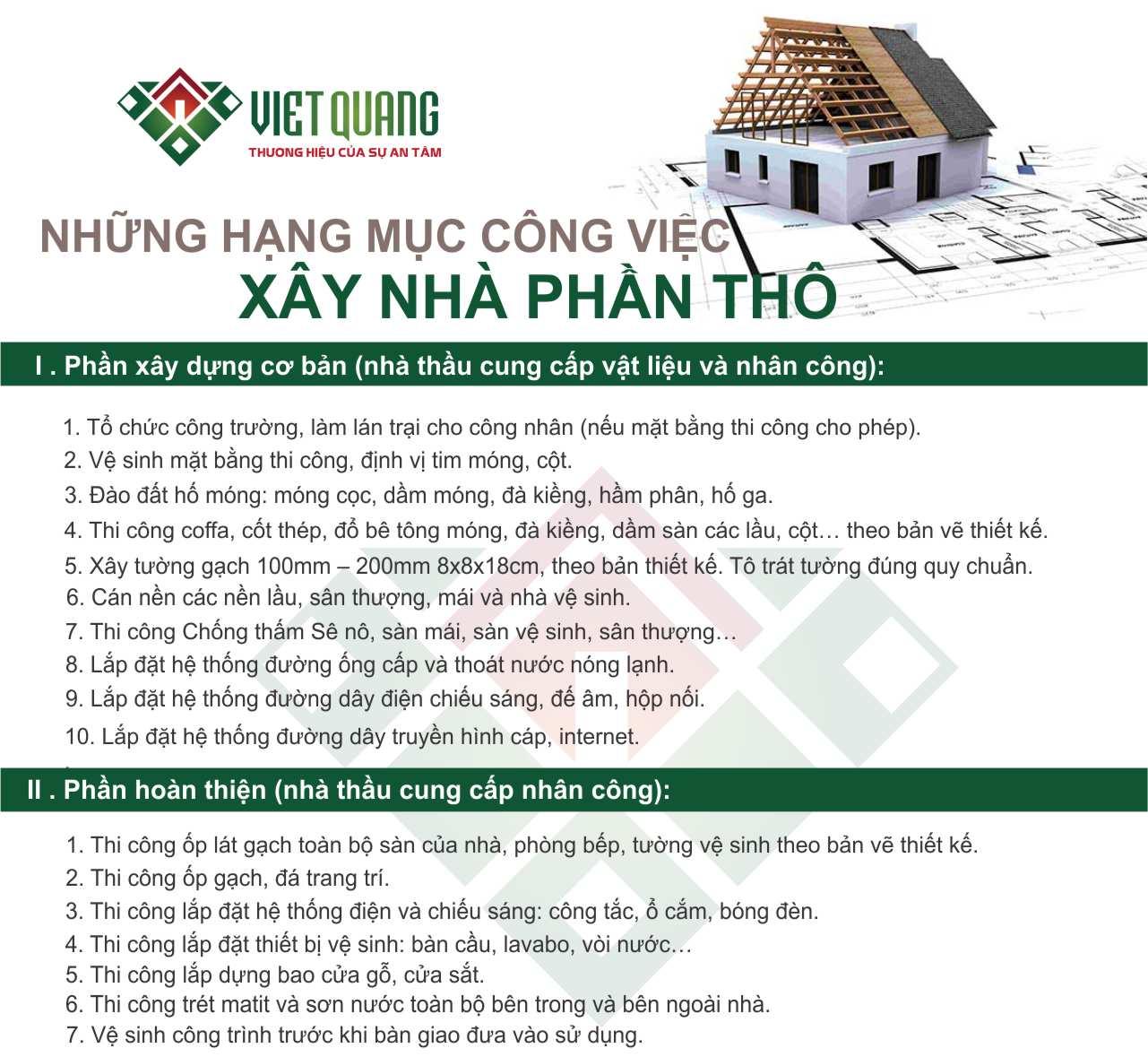 hang-muc-cong-viec-xay-nha-phan-tho